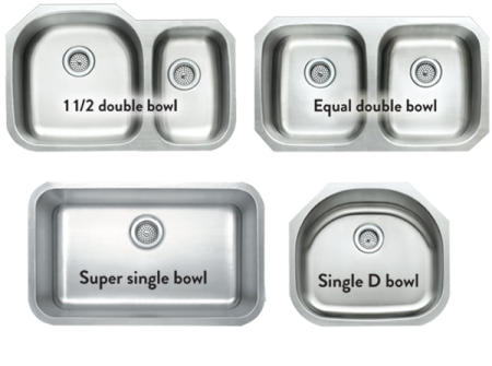 promotional sink choices